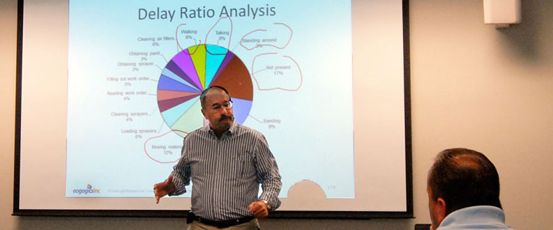 'Telecom Economics' Course at Verizon Wireless (North Carolina)